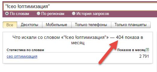Данные Яндекс Вордстата