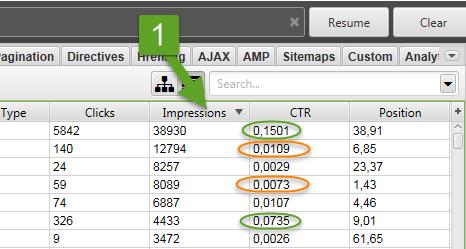 Анализ CTR страниц сайта