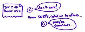 SEO фактор - показатель отказов