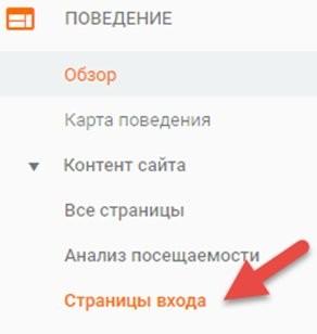 Аудит мобильной версии сайта
