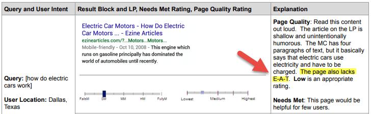 Оценка качества страницы