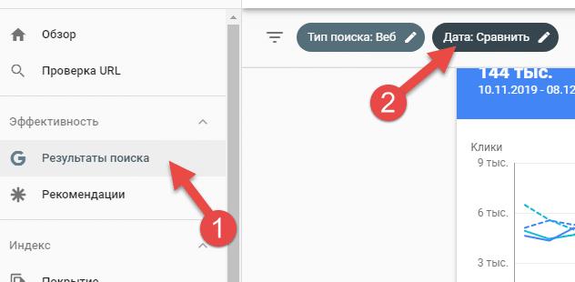 Анализ запросов в Google Search Console